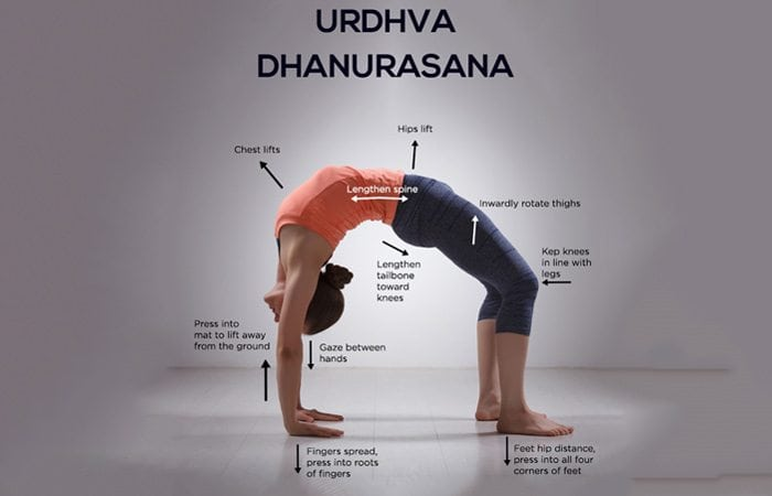 Chakrasana (Wheel Pose): steps, cautions and benefits